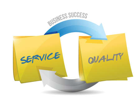 quality service: service and quality business success model steps. illustration design