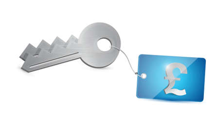 dwell: key british pound security illustration design over a white background