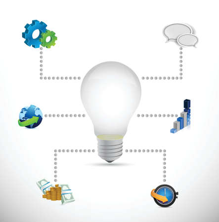 Схема бизнес-идей. дизайн