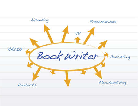 publishing: book writer model and diagram illustration design over a white background