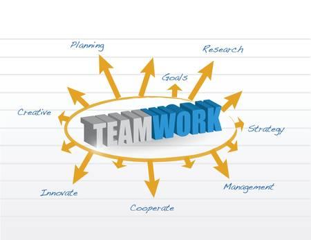 teamwork model illustration design over a notepad paper Illustration