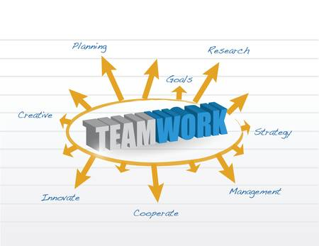 sales process: teamwork model illustration design over a notepad paper Illustration