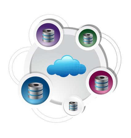 cloud server diagram concept illustration design over a white background Stock Illustration - 21942436