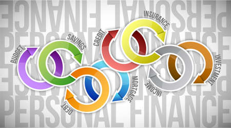 ciclo de modelo de éxito de diseño ilustración de un diagrama de finanzas personales