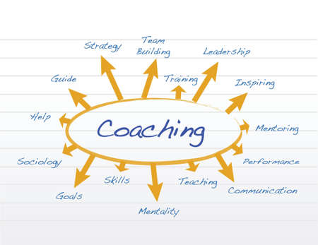 coaching model diagram illustration design over a notepad paper Vectores
