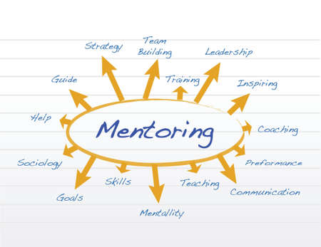 mentoring: mentoring model diagram illustration design over a notepad paper Illustration