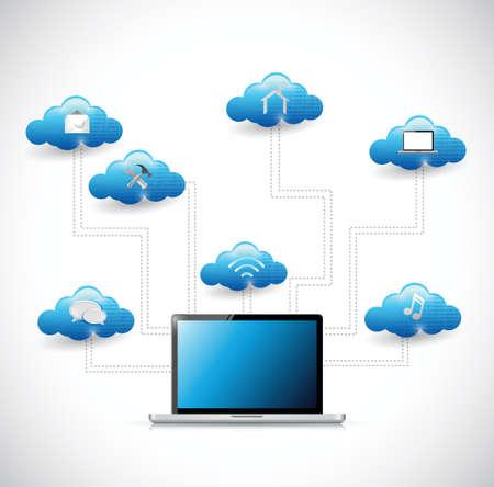 contemporaneous: cloud computing network tools diagram illustration design over white Illustration