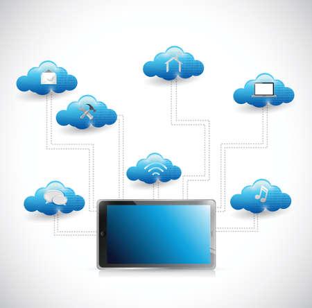 contemporaneous: tablet e cloud strumenti di illustrazione schema di progettazione di rete