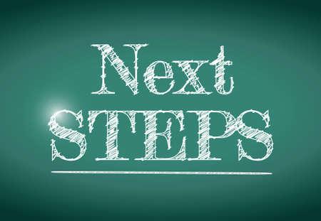 Message suivant des étapes écrit sur un tableau noir. conception d'illustration Banque d'images - 22434882