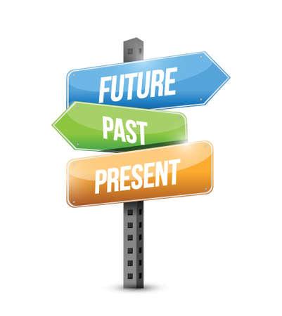 opposites: future past and present sign illustration design  Illustration