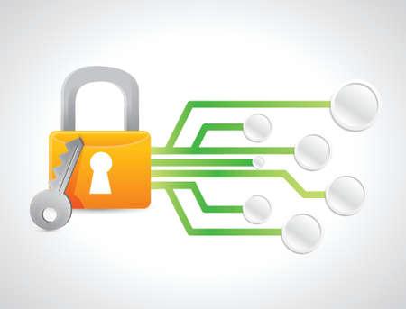secured: secured circuit network concept illustration design graphic