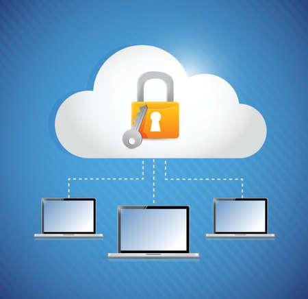 secured: secured laptop and cloud storage connection. illustration design