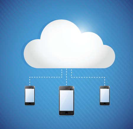 cloud computing storage connected to phones. illustration design