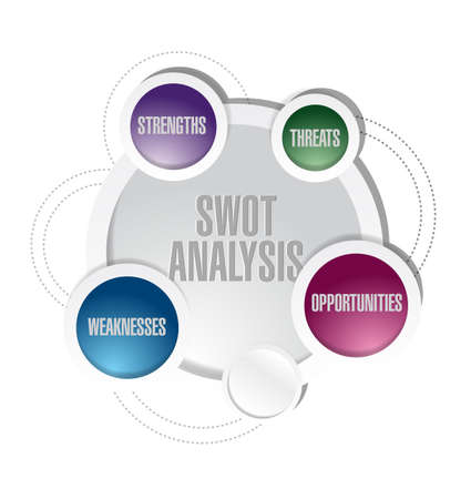 swot: swot analysis cycle diagram illustration design over white Stock Photo