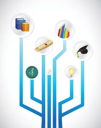 analytic: education circuit concept illustration design over white