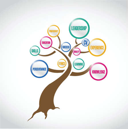 career tree illustration design over a white background