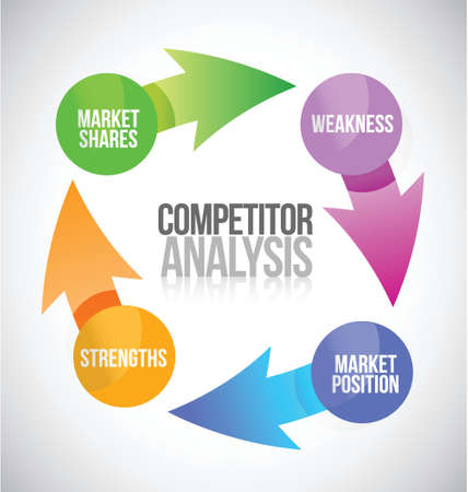 competitors analysis cycle illustration design over a white background