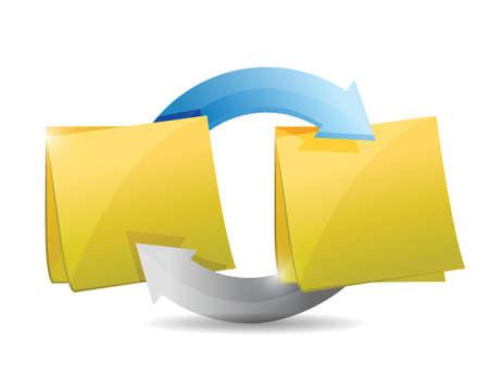 berichten cyclus illustratie ontwerp op een witte achtergrond