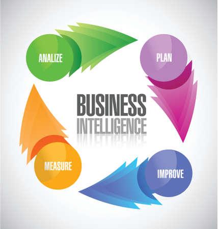 theory: business intelligence diagram illustration design over white