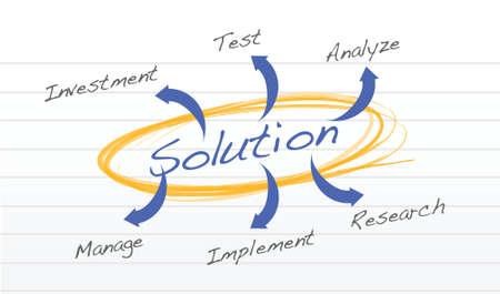 oplossing diagram illustratie ontwerp op een witte achtergrond