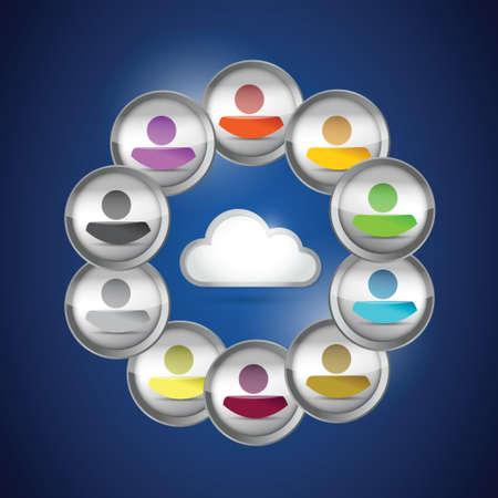 cloud computing connection concept illustration. people illustration design Vector