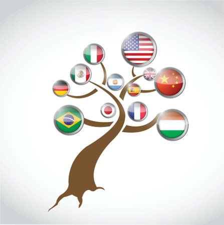 flag international map tree illustration design over a white background 版權商用圖片 - 24181702
