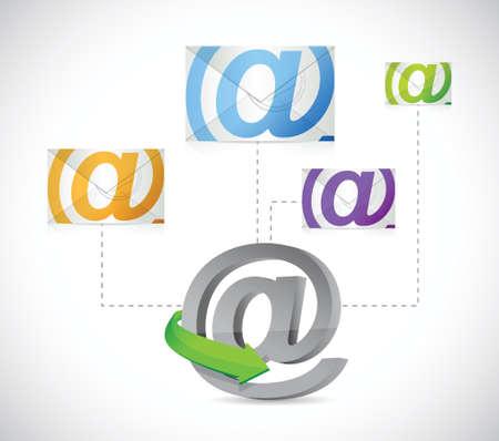 at symbol email communication concept illustration design over a white