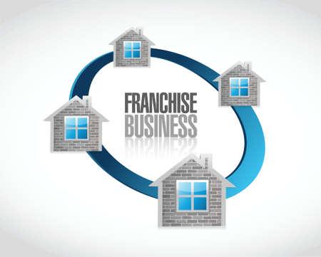 business franchise concept illustratie ontwerp op een witte achtergrond Stock Illustratie