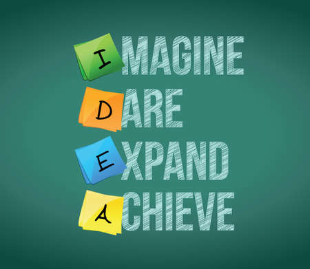 identify: idea. imagine, dare, expand, achieve illustration design over a white background