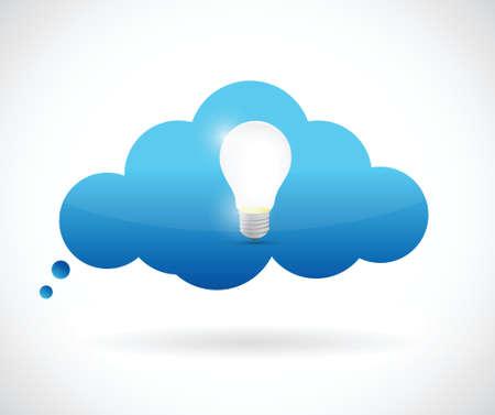 lighting equipment: thinking cloud light bulb illustration design over a white background