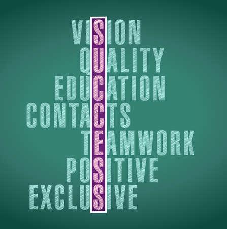 success word illustration design over a chalkboard background