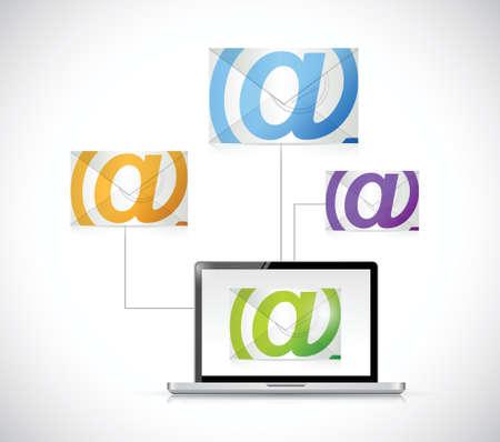 smart goals: laptops and emails. illustration design over a white