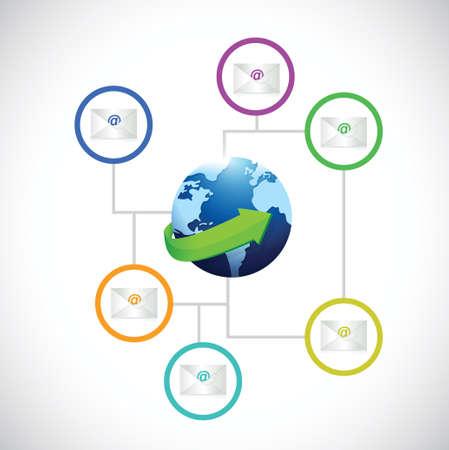 communication emails around the globe. illustration design over a white background