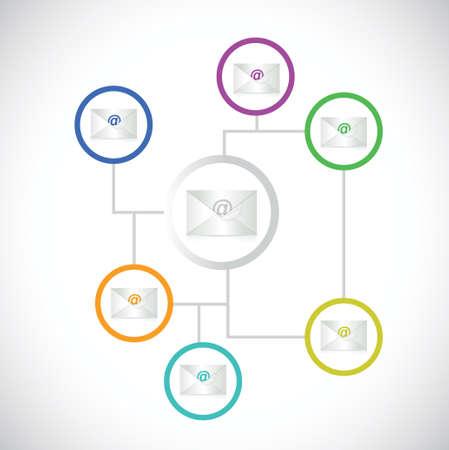network email communication illustration design over a white background Illustration
