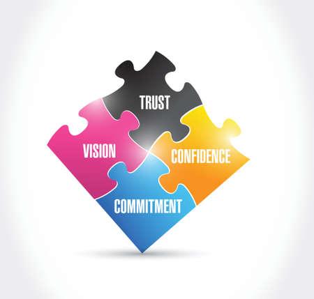 compromiso: la visión, la confianza, el compromiso, la confianza, rompecabezas ilustración diseño sobre un fondo blanco