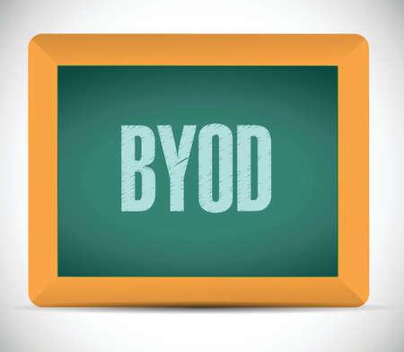 compose: byod message on a chalkboard. illustration design over a white background