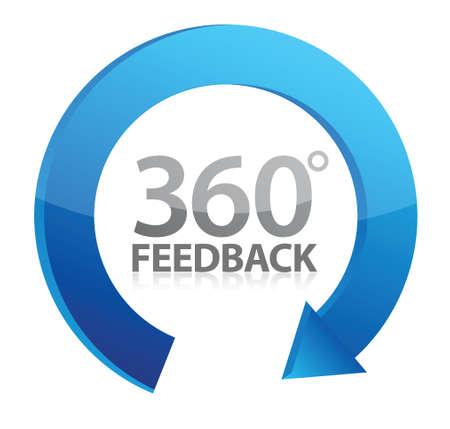 evaluacion: Ciclo de retroalimentación 360 símbolo ilustración diseño sobre un fondo blanco