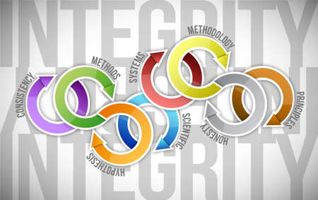 unbiased: integrity cycle color diagram illustration design over a text background