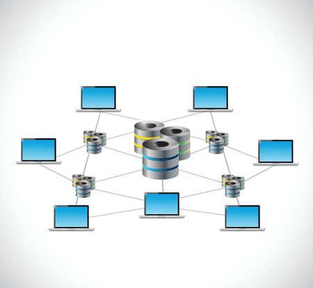 computer generated image: server computer laptop network. illustration design over a white background