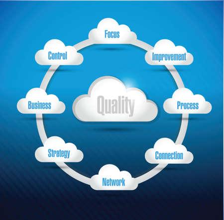 quality cloud computing diagram illustration design over a blue background