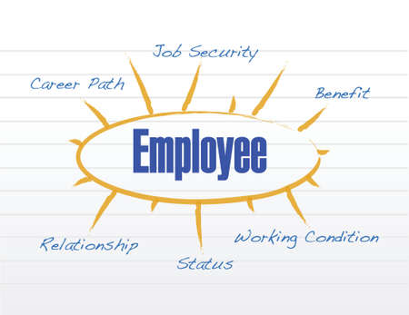 govern: employee notepaper diagram illustration design over a white background