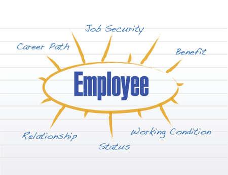 employee notepaper diagram illustration design over a white background