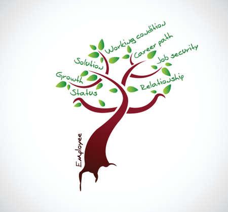 흰색 배경 위에 직원의 나무 성장 그림 디자인