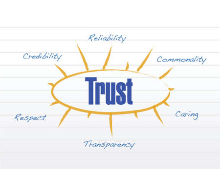 commonality: trust model diagram business graph chart illustration design over a white background