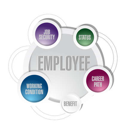 employee circles diagram illustration design over a white background