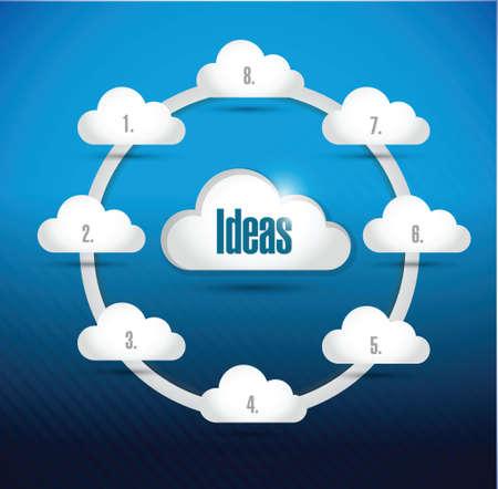 cloud ideas diagram illustration design over a blue background Vector