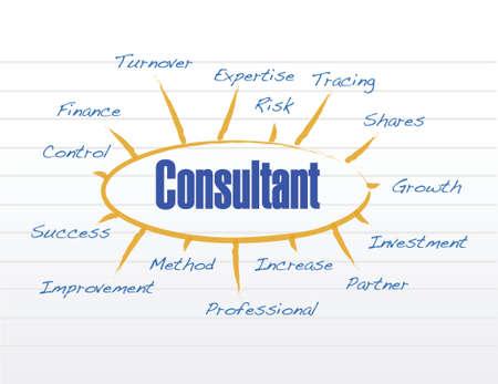 business model: consultant business model illustratie ontwerp op een witte achtergrond