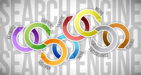 search engine optimization model illustration design over a text background Imagens