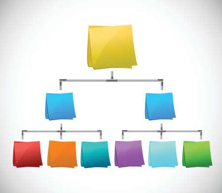 post memo color diagram illustration design over a white background Illustration