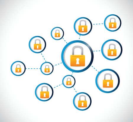 secured: secured network connection diagram illustration design over a white background